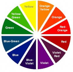Numerology tell us about colors